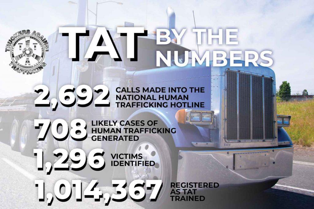 TAT-infographic